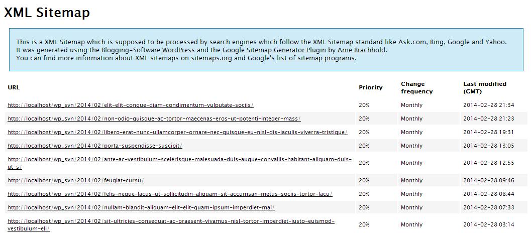 Eine beispielhafte Sitemap des freien Plugins Google XML Sitemaps