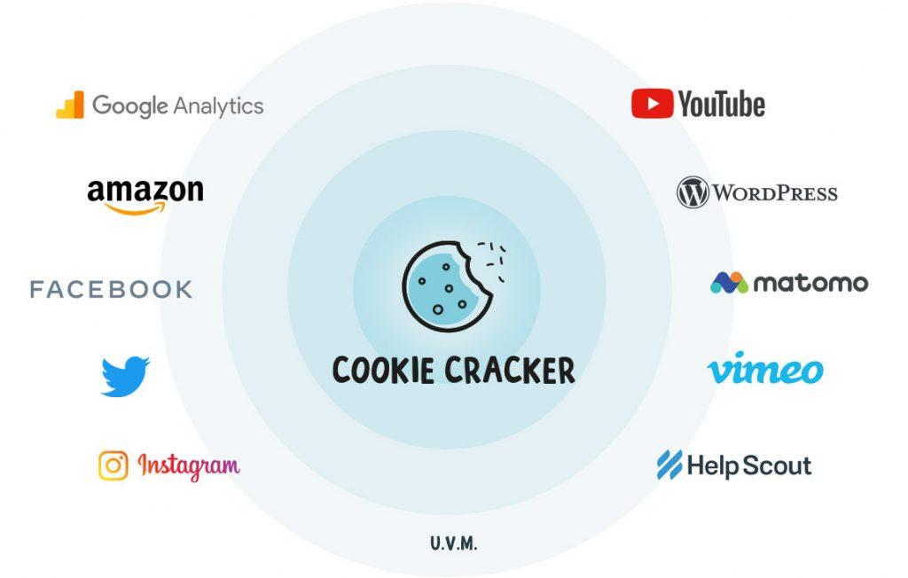 Was sind Cookies? 2